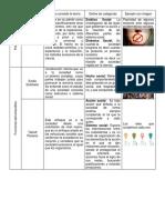 Avance Del Proyecto INTEGRADOR Individual Sociolocia Modulo III