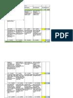 ecd 360l haley 1 implementation