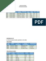 PROYECTO DE LA UNIDAD I gestion_datos2.docx