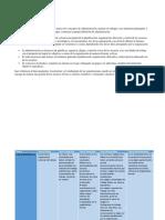 Fase 2- Realizar Una Relatoría Que Describa Las Teorías de La Administración de La Unidad 1