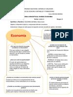 ESQUEMA CONCEPTUAL SOBRE ECONOMIA.docx