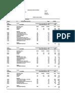 Analisis de Costos Unitaris 2
