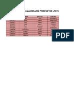 Taller 2 Funciones y Fórmulas Excel ANGELICA RUIZ