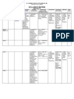 Grade 10 Mathematics Syllabus Matrix.docx