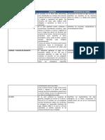 Api 3 Derecho Bancario y Mercado de Capitales.docx