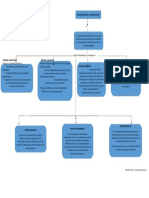 Mapa Conceptual Metodologías de Investigación