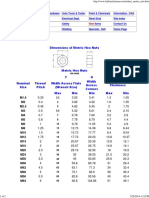 Dimensions of Metric Hex Nuts