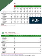 Exportação de soja no Brasil