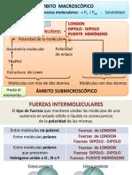4D. Fuerzas intermoleculares y Propiedades de sustancias inorgánicas.pptx