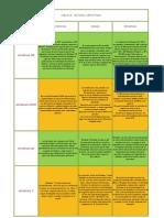 Tabla de Elaboración de instalacion de software de sistema y de aplicación
