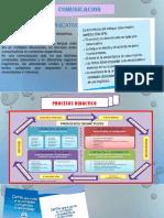 PPT DIDACTICADE COMUNICACION [Autoguardado].pptx