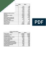 PARCIAL DE FINANCIERA.xlsx