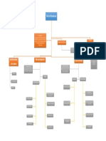 mapa microfinanzas.docx