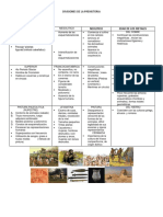 Divisiones de la Prehistoria.docx