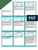 D&D Next spellbook card generator.pdf