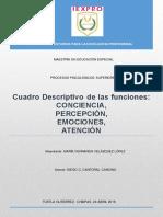 Iexpro Maestria Ee Cuadro Descriptivo (Parte Uno) Maria Velazquez