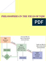 Philosophies in the Field of TQM