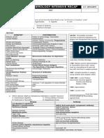 ImmunoSero Intensive Recap 2019 Questions