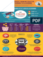ELearning Infographic