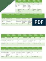 4 week plan scheduel