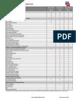 Driveworks Feature Comparison.pdf