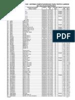 Tabela de bicos.pdf
