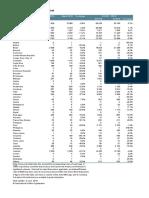 Exportaciones ICO 2019