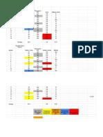 math scores - sheet1