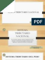 Marco Tributario Nacional