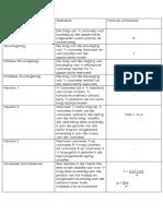 Wetenskap Definiesies.docx