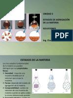 Unidad_4,_estados_agregacion_materia.pdf