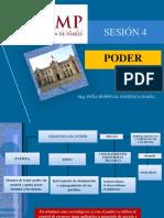 SESION 4. EL PODER (1).ppt