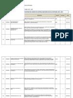 IMG-PUBLICACIONES_ARCHIVO-eflores-2019-05-06-NUEVOS-INGRESOS-BIBLIOGRAFICOS-MAYO-2019.xlsx