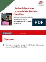 Diseño del Proceso Secuencial Del Método Científico