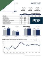 Bloomington 3.19 Market Report