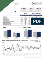 Chanhassen 3.19 Market Report