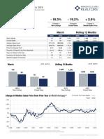 Eagan 3.19 Market Report