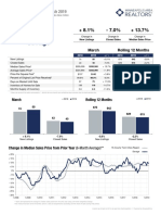 Savage 3.19 Market Report