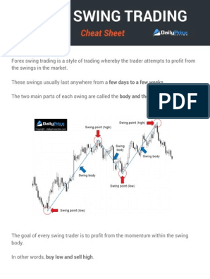 Forex trading the daily charts