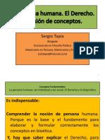 0 La Persona Humana. El Derecho, Revisión de Conceptos (2)