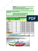 Excel Wykresy