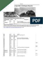 Overview of Heer StuG Abteilungen/Brigaden