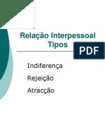Comunicacao_Interpessoal