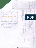 Soluion TD1 TD2.PDF