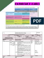 PLANIFICACIÓN.inicial 3-4 - A.docx