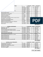 Valores Aproximados - Materiais de Informática 2019