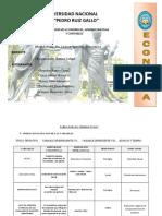 Tarea Operacionalizacion de Las Variables y Matriz de Consisencia Para Asegurar La Coherencia Del Proyecto................