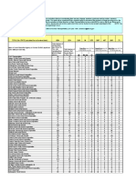 Copy of NASDPTS Stop Arm State Results Tool - 2019 Districts