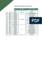 Temario A19 EBR Nivel Secundaria Matemática