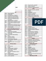 Kode Icd 10 Poli Umum